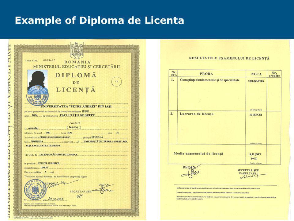 Example of Diploma de Licenta