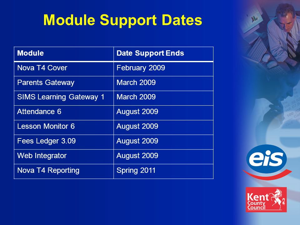 Module Support Dates ModuleDate Support Ends Nova T4 CoverFebruary 2009 Parents GatewayMarch 2009 SIMS Learning Gateway 1March 2009 Attendance 6August 2009 Lesson Monitor 6August 2009 Fees Ledger 3.09August 2009 Web IntegratorAugust 2009 Nova T4 ReportingSpring 2011