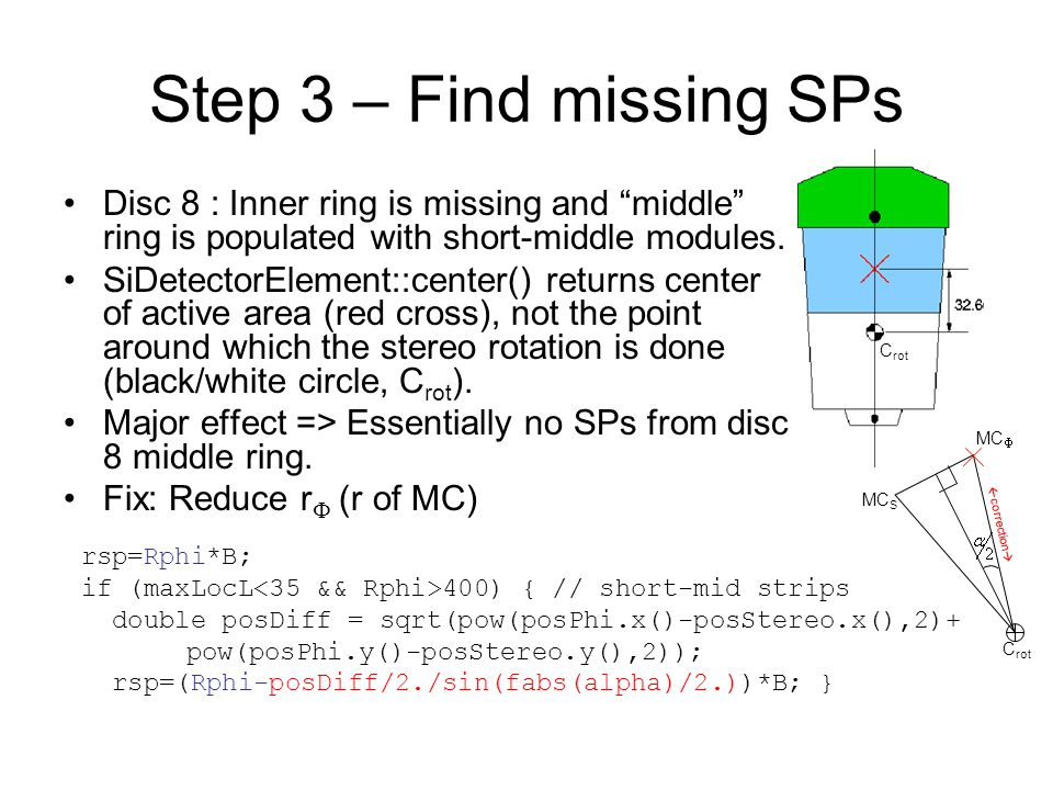 "Step 3 – Find missing SPs Disc 8 : Inner ring is missing and ""middle"" ring is populated with short-middle modules. SiDetectorElement::center() returns"