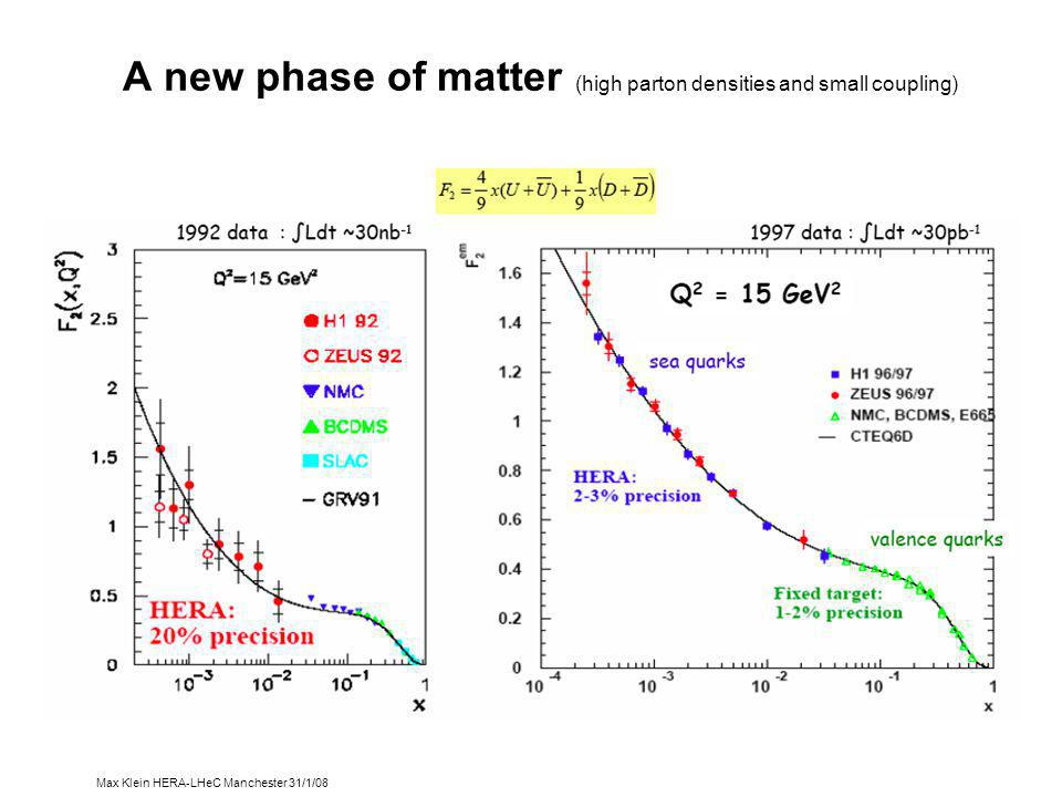 Max Klein HERA-LHeC Manchester 31/1/08 A new phase of matter (high parton densities and small coupling)