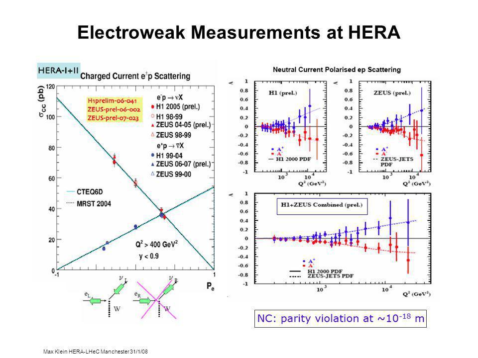 Max Klein HERA-LHeC Manchester 31/1/08 Electroweak Measurements at HERA