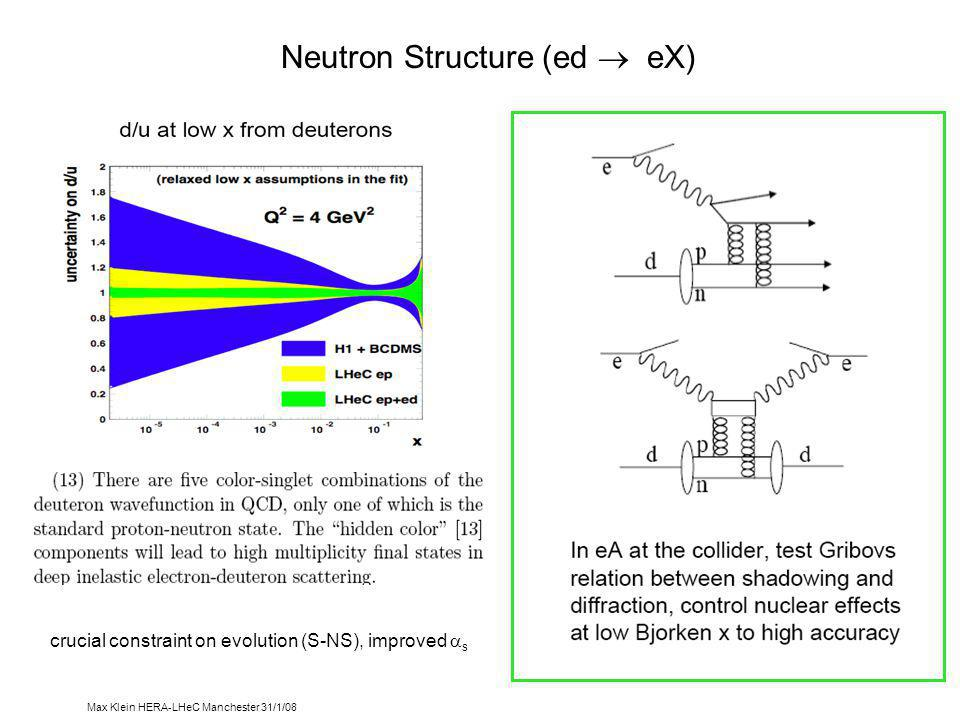 Max Klein HERA-LHeC Manchester 31/1/08 Neutron Structure (ed  eX) crucial constraint on evolution (S-NS), improved  s