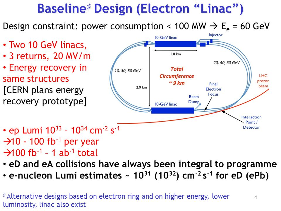 Baseline ♯ Design (Electron Linac ) Design constraint: power consumption < 100 MW  E e = 60 GeV Two 10 GeV linacs, 3 returns, 20 MV/m Energy recovery in same structures [CERN plans energy recovery prototype] ep Lumi 10 33 – 10 34 cm -2 s -1  10 - 100 fb -1 per year  100 fb -1 – 1 ab -1 total eD and eA collisions have always been integral to programme e-nucleon Lumi estimates ~ 10 31 (10 32 ) cm -2 s -1 for eD (ePb) ♯ ♯ Alternative designs based on electron ring and on higher energy, lower luminosity, linac also exist 4