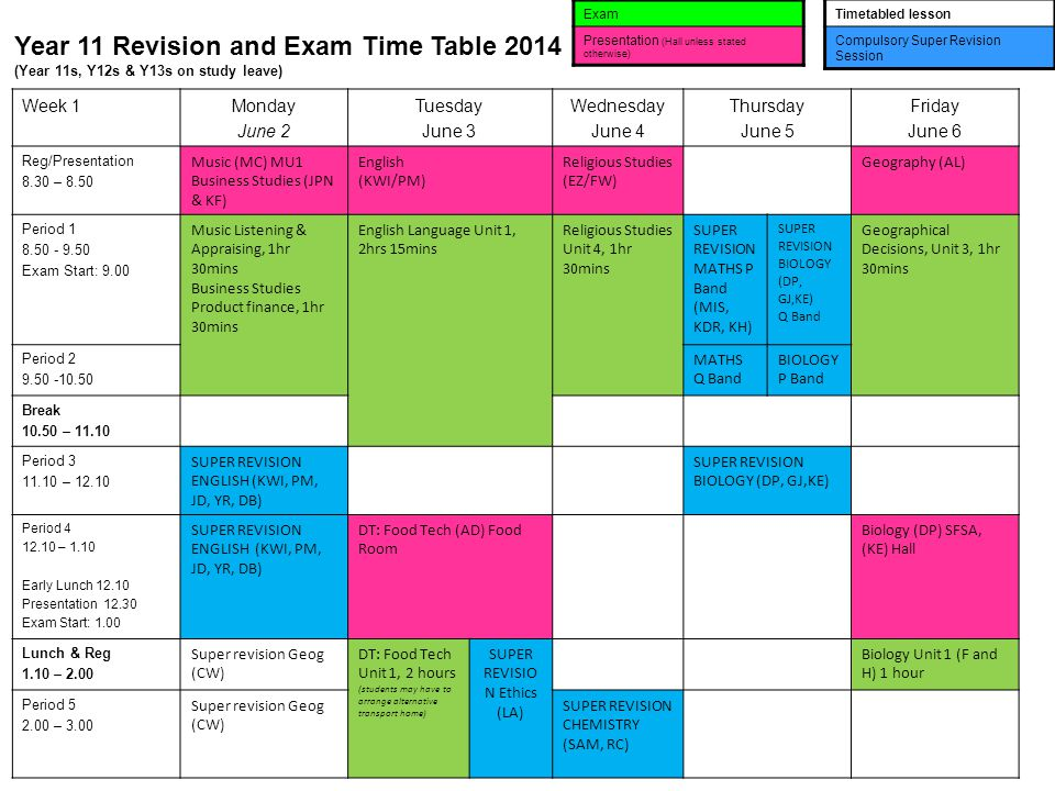 Year 11 Revision and Exam Time Table 2014 (Year 11s, Y12s & Y13s on study leave) Exam Presentation (Hall unless stated otherwise) Timetabled lesson Compulsory Super Revision Session Week 1Monday June 2 Tuesday June 3 Wednesday June 4 Thursday June 5 Friday June 6 Reg/Presentation 8.30 – 8.50 Music (MC) MU1 Business Studies (JPN & KF) English (KWI/PM) Religious Studies (EZ/FW) Geography (AL) Period Exam Start: 9.00 Music Listening & Appraising, 1hr 30mins Business Studies Product finance, 1hr 30mins English Language Unit 1, 2hrs 15mins Religious Studies Unit 4, 1hr 30mins SUPER REVISION MATHS P Band (MIS, KDR, KH) SUPER REVISION BIOLOGY (DP, GJ,KE) Q Band Geographical Decisions, Unit 3, 1hr 30mins Period MATHS Q Band BIOLOGY P Band Break – Period – SUPER REVISION ENGLISH (KWI, PM, JD, YR, DB) SUPER REVISION BIOLOGY (DP, GJ,KE) Period – 1.10 Early Lunch Presentation Exam Start: 1.00 SUPER REVISION ENGLISH (KWI, PM, JD, YR, DB) DT: Food Tech (AD) Food Room Biology (DP) SFSA, (KE) Hall Lunch & Reg 1.10 – 2.00 Super revision Geog (CW) DT: Food Tech Unit 1, 2 hours (students may have to arrange alternative transport home) SUPER REVISIO N Ethics (LA) Biology Unit 1 (F and H) 1 hour Period – 3.00 Super revision Geog (CW) SUPER REVISION CHEMISTRY (SAM, RC)