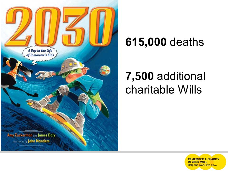 615,000 deaths 7,500 additional charitable Wills