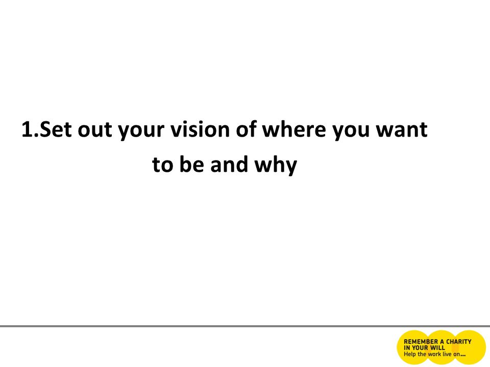 1.Set out your vision of where you want to be and why