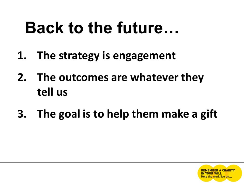 1.The strategy is engagement 2.The outcomes are whatever they tell us 3.The goal is to help them make a gift Back to the future…