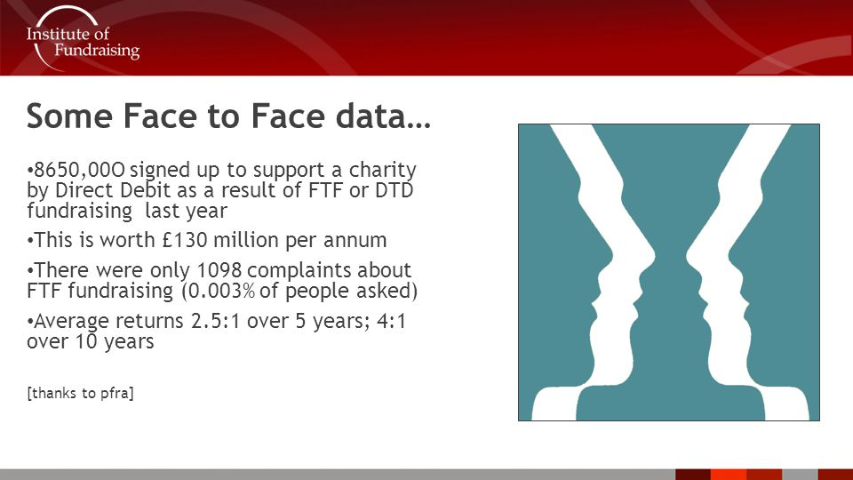 Some Face to Face data… 8650,00O signed up to support a charity by Direct Debit as a result of FTF or DTD fundraising last year This is worth £130 mil