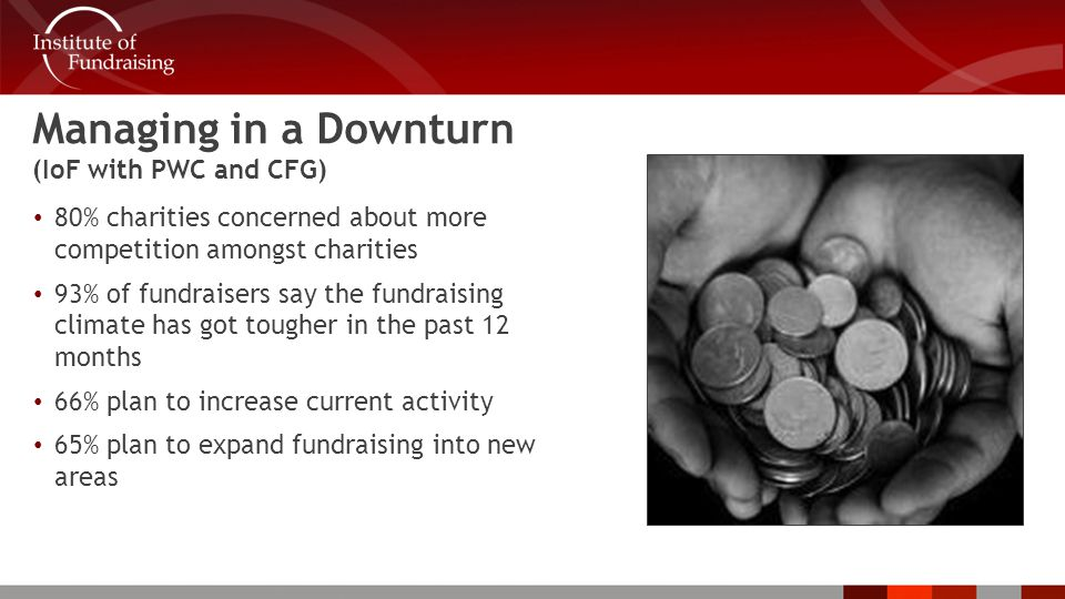 Managing in a Downturn (IoF with PWC and CFG) 80% charities concerned about more competition amongst charities 93% of fundraisers say the fundraising