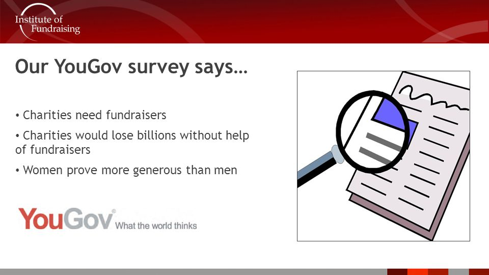 Our YouGov survey says… Charities need fundraisers Charities would lose billions without help of fundraisers Women prove more generous than men