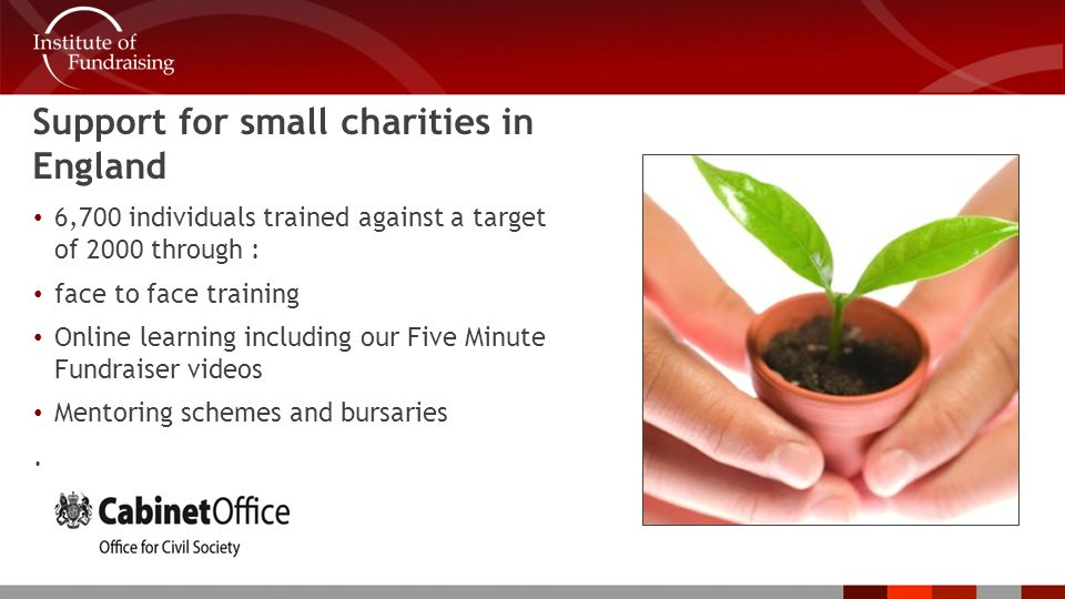 Support for small charities in England 6,700 individuals trained against a target of 2000 through : face to face training Online learning including ou