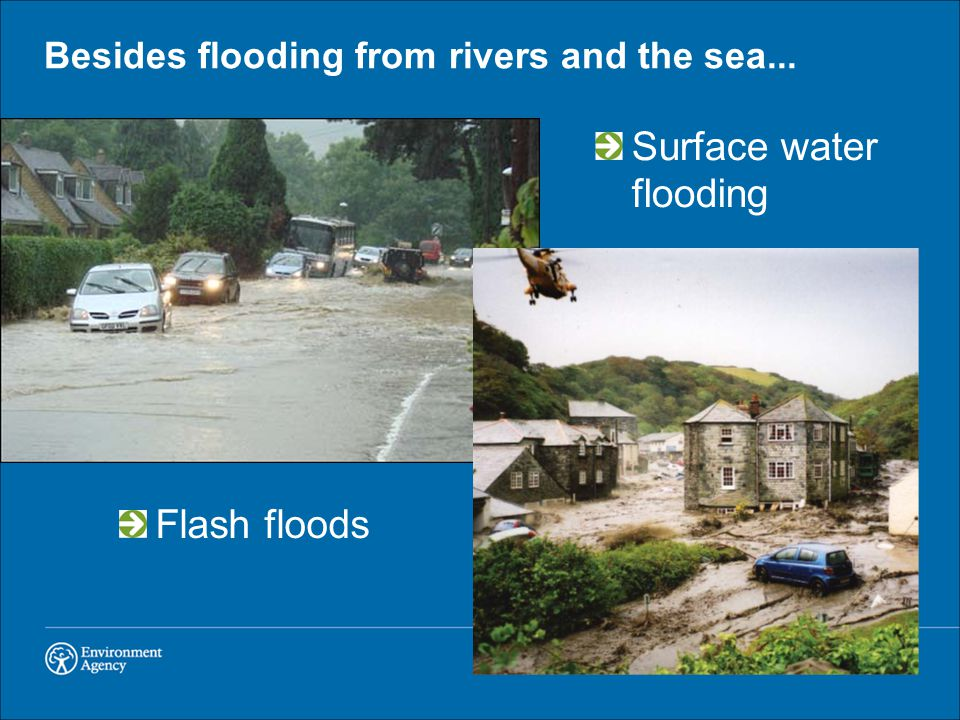 What is flash flooding.Caused by intense rainfall.