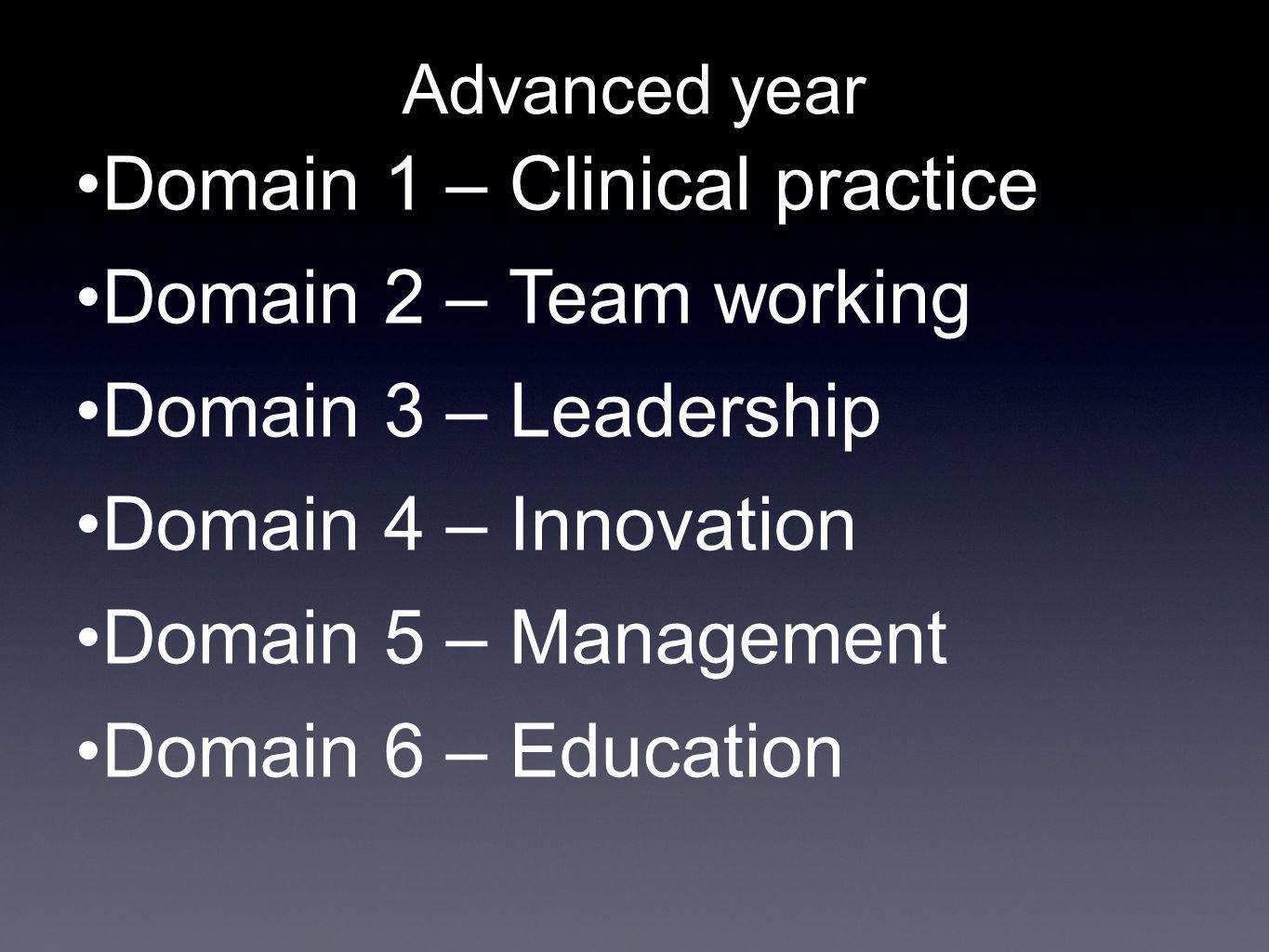 Domain 1 – Clinical practice Domain 2 – Team working Domain 3 – Leadership Domain 4 – Innovation Domain 5 – Management Domain 6 – Education Advanced y