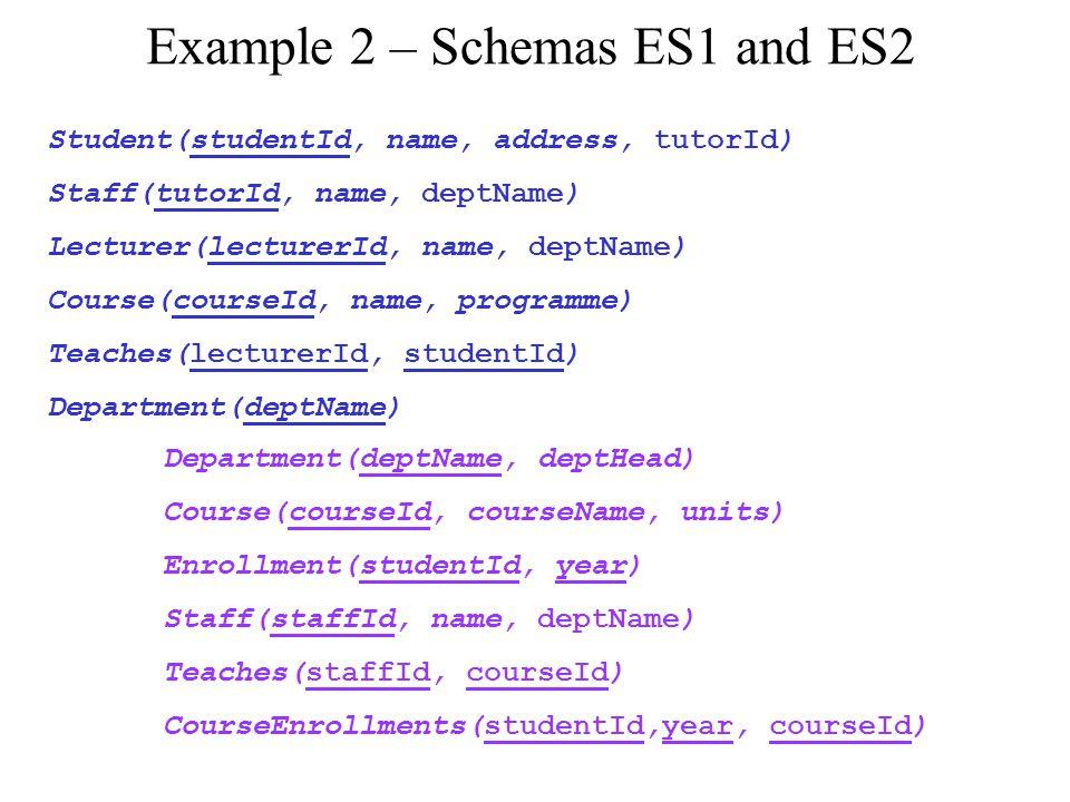 Example 2 – Schemas ES1 and ES2 Student(studentId, name, address, tutorId) Staff(tutorId, name, deptName) Lecturer(lecturerId, name, deptName) Course(courseId, name, programme) Teaches(lecturerId, studentId) Department(deptName) Department(deptName, deptHead) Course(courseId, courseName, units) Enrollment(studentId, year) Lecturer(staffId, name, deptName) Teaches(staffId, courseId) CourseEnrollments(studentId,year, courseId)