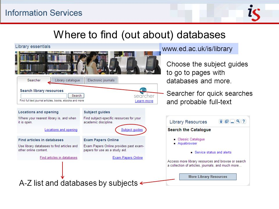 Where to find (out about) databases A-Z list and databases by subjects Choose the subject guides to go to pages with databases and more.