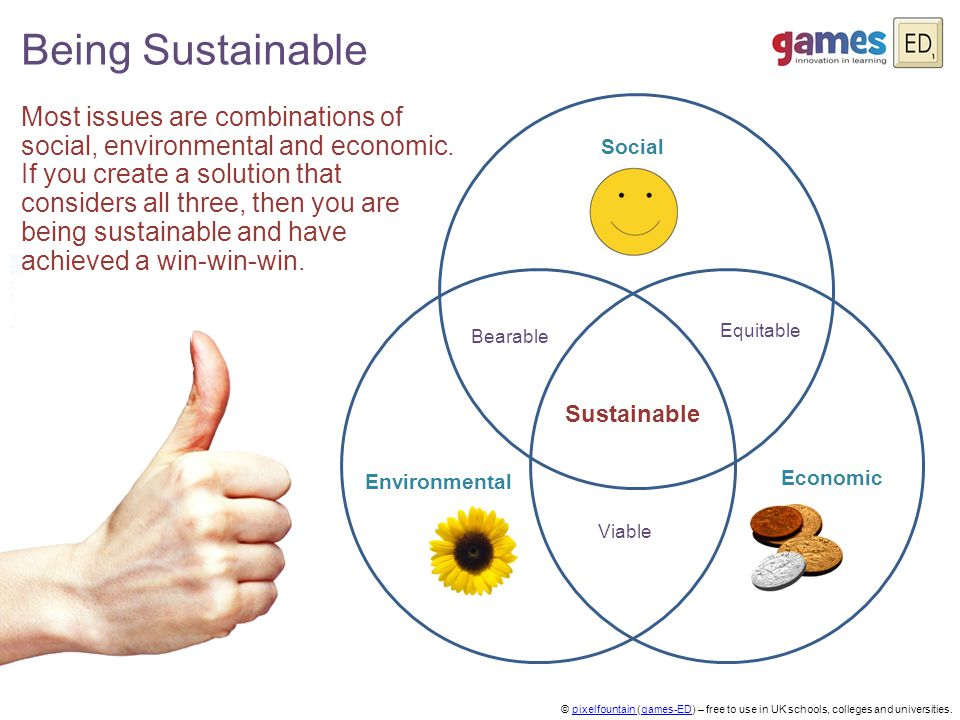 Being Sustainable Most issues are combinations of social, environmental and economic.