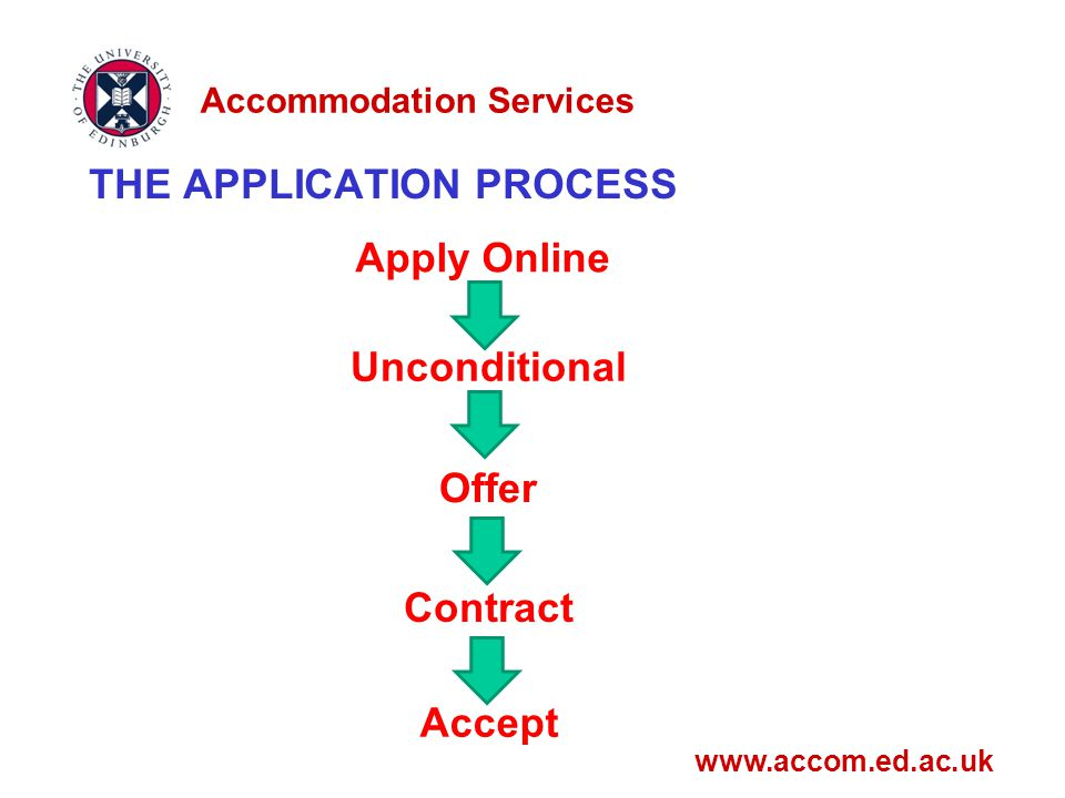 www.accom.ed.ac.uk Accept Contract Apply Online Unconditional Offer THE APPLICATION PROCESS
