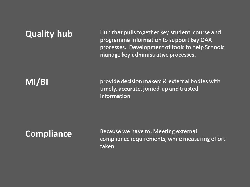 Quality hub Hub that pulls together key student, course and programme information to support key QAA processes. Development of tools to help Schools m
