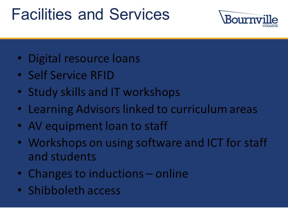 Digital resource loans Self Service RFID Study skills and IT workshops Learning Advisors linked to curriculum areas AV equipment loan to staff Workshops on using software and ICT for staff and students Changes to inductions – online Shibboleth access Facilities and Services