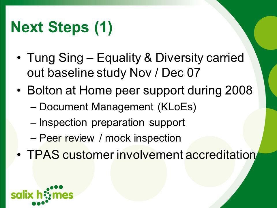 Next Steps (1) Tung Sing – Equality & Diversity carried out baseline study Nov / Dec 07 Bolton at Home peer support during 2008 –Document Management (KLoEs) –Inspection preparation support –Peer review / mock inspection TPAS customer involvement accreditation