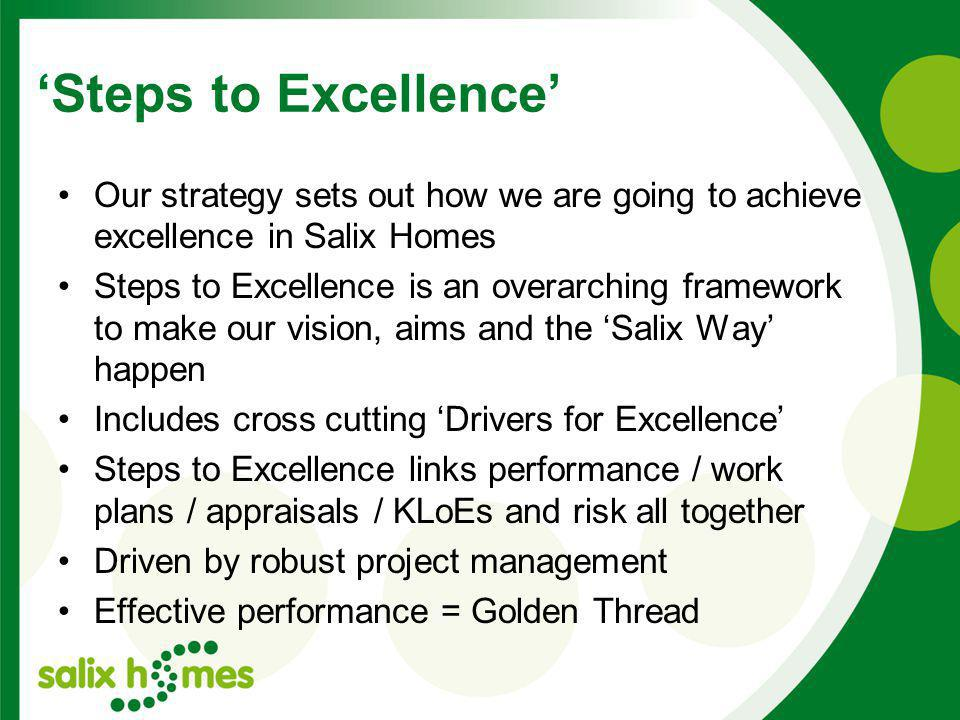 'Steps to Excellence' Our strategy sets out how we are going to achieve excellence in Salix Homes Steps to Excellence is an overarching framework to make our vision, aims and the 'Salix Way' happen Includes cross cutting 'Drivers for Excellence' Steps to Excellence links performance / work plans / appraisals / KLoEs and risk all together Driven by robust project management Effective performance = Golden Thread