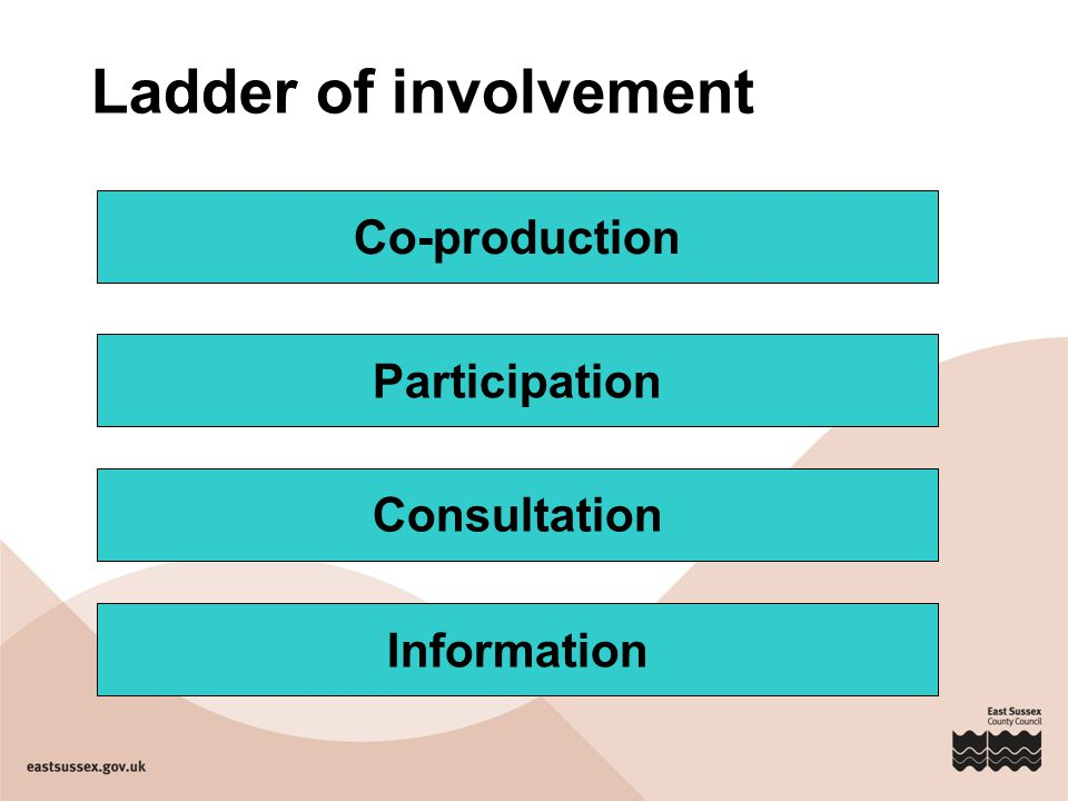 Ladder of involvement Co-production Participation Consultation Information