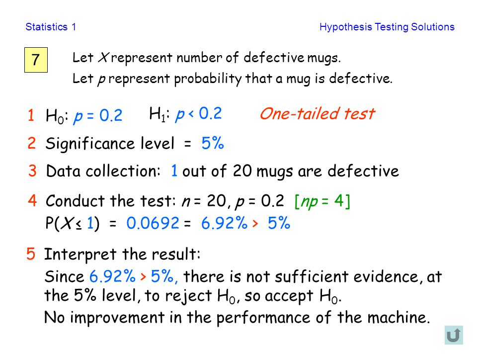 Statistics 1Hypothesis Testing Solutions 7 Let X represent number of defective mugs. Let p represent probability that a mug is defective. 5Interpret t