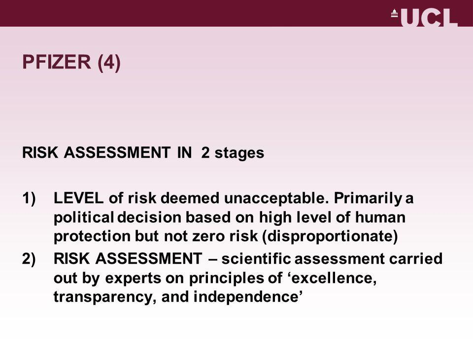 PFIZER (4) RISK ASSESSMENT IN 2 stages 1)LEVEL of risk deemed unacceptable.