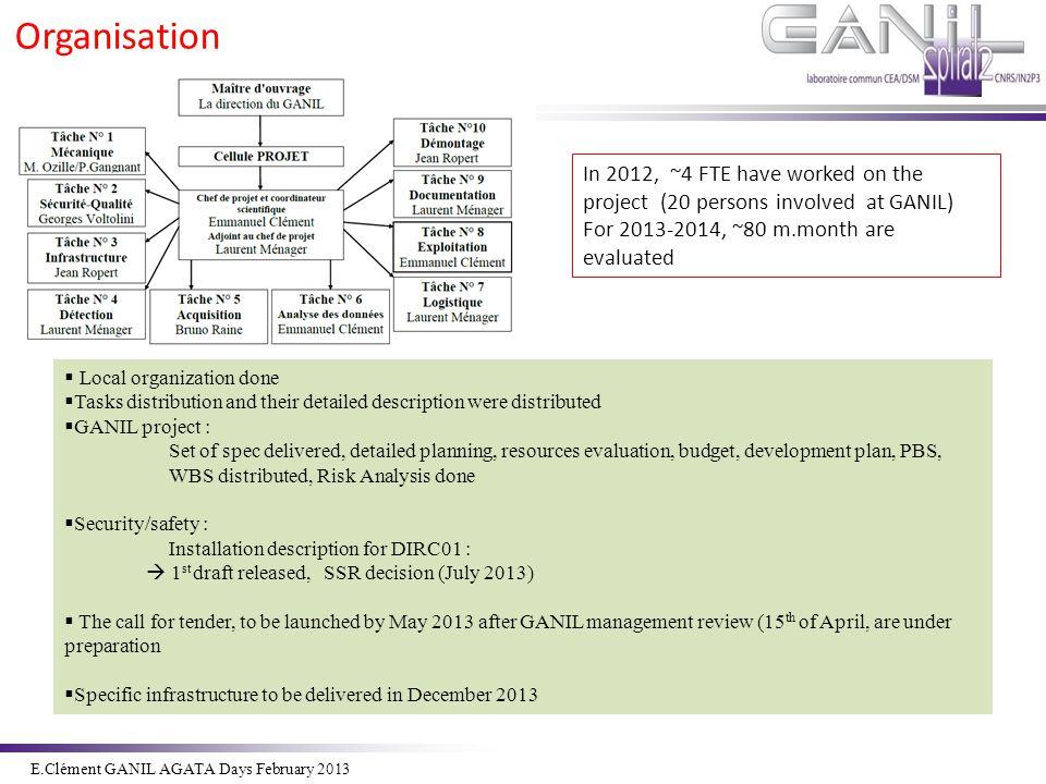 E.Clément Novembre 2011  Local organization done  Tasks distribution and their detailed description were distributed  GANIL project : Set of spec d