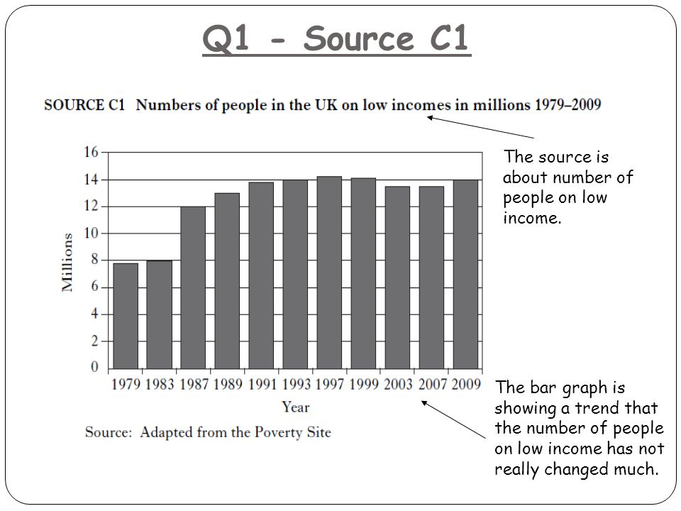 Q1 - Source C1 The source is about number of people on low income. The bar graph is showing a trend that the number of people on low income has not re