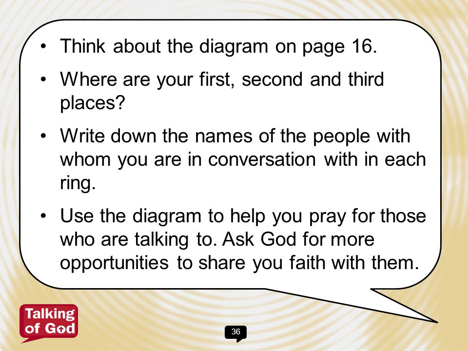 36 Think about the diagram on page 16. Where are your first, second and third places? Write down the names of the people with whom you are in conversa