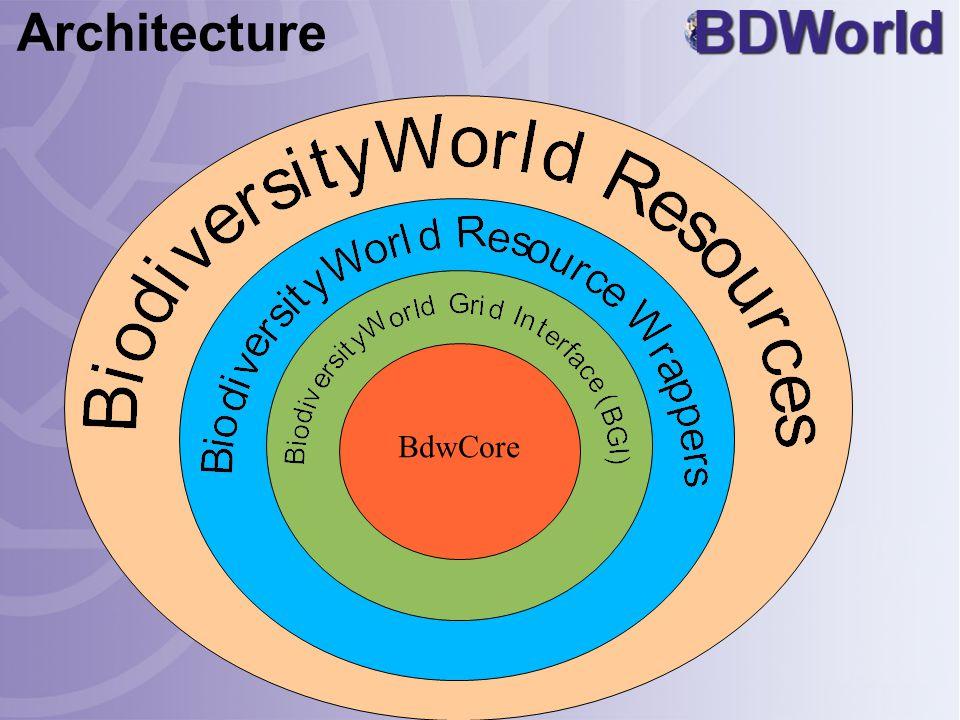Architecture BdwCore