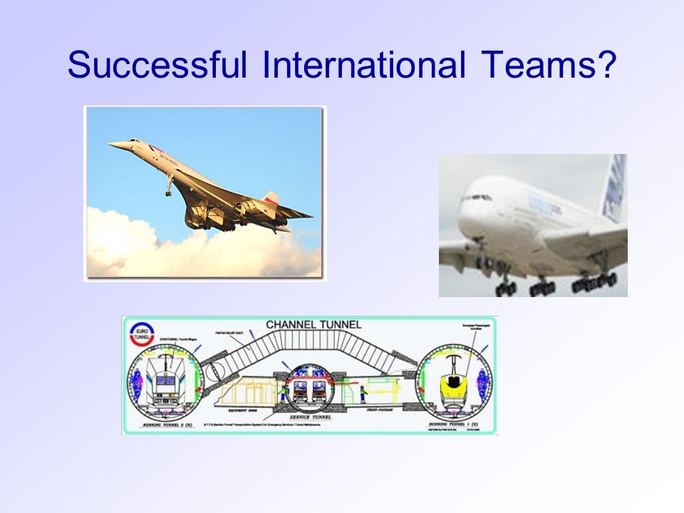 Successful International Teams?