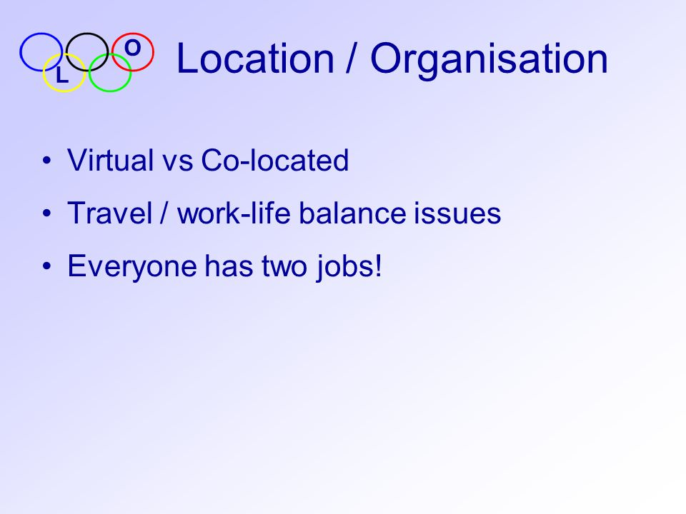 Location / Organisation Virtual vs Co-located Travel / work-life balance issues Everyone has two jobs! L O