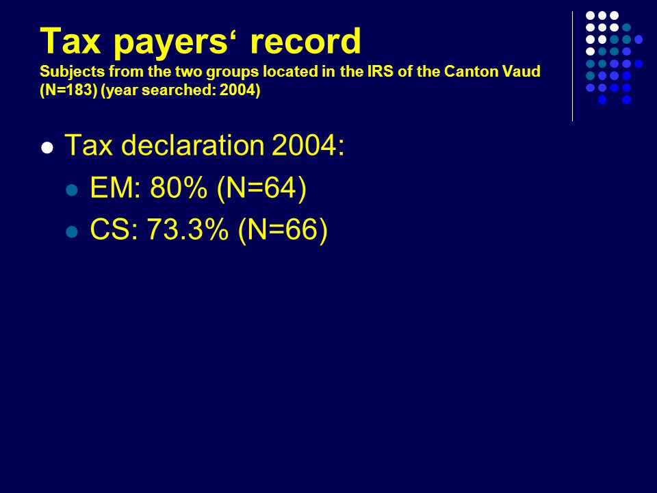 Tax payers ' record Subjects from the two groups located in the IRS of the Canton Vaud (N=183) (year searched: 2004) Tax declaration 2004: EM: 80% (N=64) CS: 73.3% (N=66)