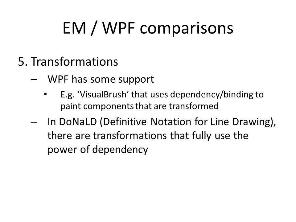 EM / WPF comparisons 5. Transformations – WPF has some support E.g.