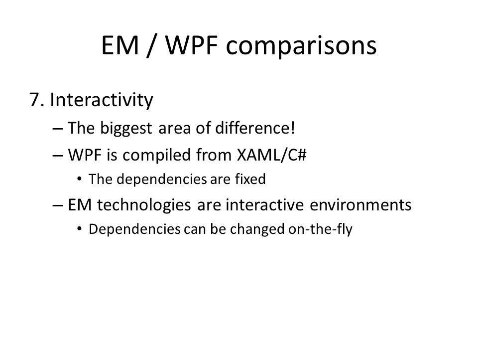 EM / WPF comparisons 7. Interactivity – The biggest area of difference.