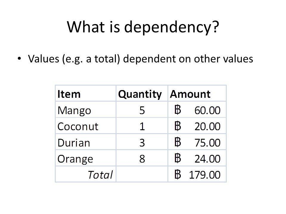 What is dependency.