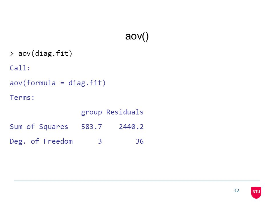 32 aov() > aov(diag.fit) Call: aov(formula = diag.fit) Terms: group Residuals Sum of Squares 583.7 2440.2 Deg. of Freedom 3 36