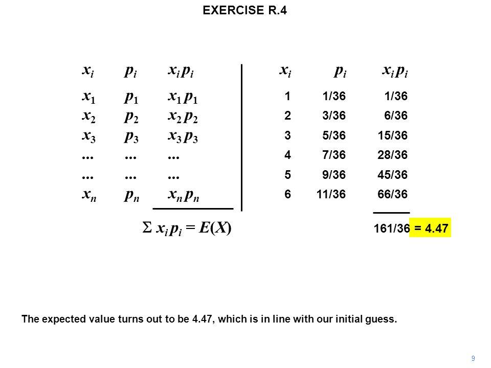 x i p i x i p i x 1 p 1 x 1 p 1 11/361/36 x 2 p 2 x 2 p 2 23/366/36 x 3 p 3 x 3 p 3 35/3615/36.........