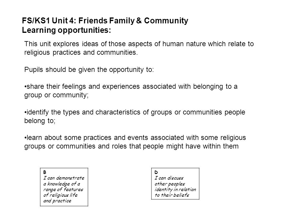B I can demonstrate a knowledge of a range of features of religious life and practice D I can discuss other peoples identity in relation to their beliefs FS/KS1 Unit 4: Friends Family & Community Learning opportunities: This unit explores ideas of those aspects of human nature which relate to religious practices and communities.