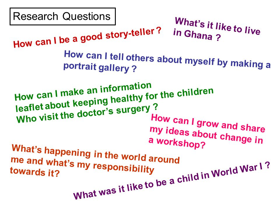 Research Questions How can I be a good story-teller .