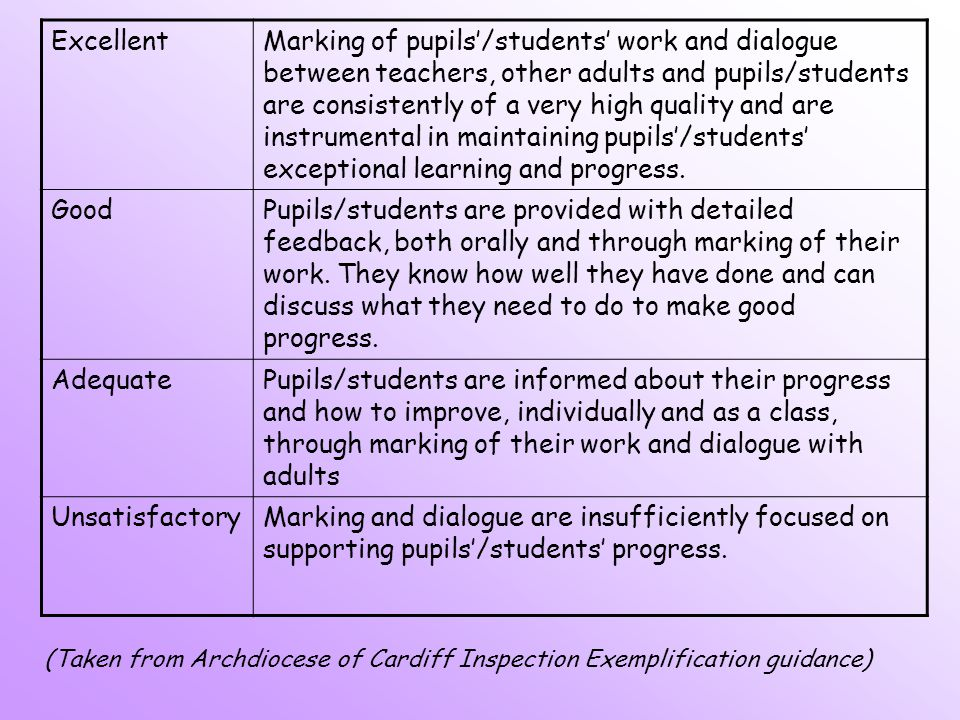 ExcellentMarking of pupils'/students' work and dialogue between teachers, other adults and pupils/students are consistently of a very high quality and are instrumental in maintaining pupils'/students' exceptional learning and progress.