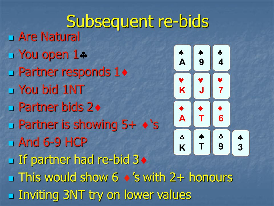 Subsequent re-bids Are Natural Are Natural You open 1 You open 1  Partner responds 1 Partner responds 1  You bid 1NT You bid 1NT Partner bids 2 Part