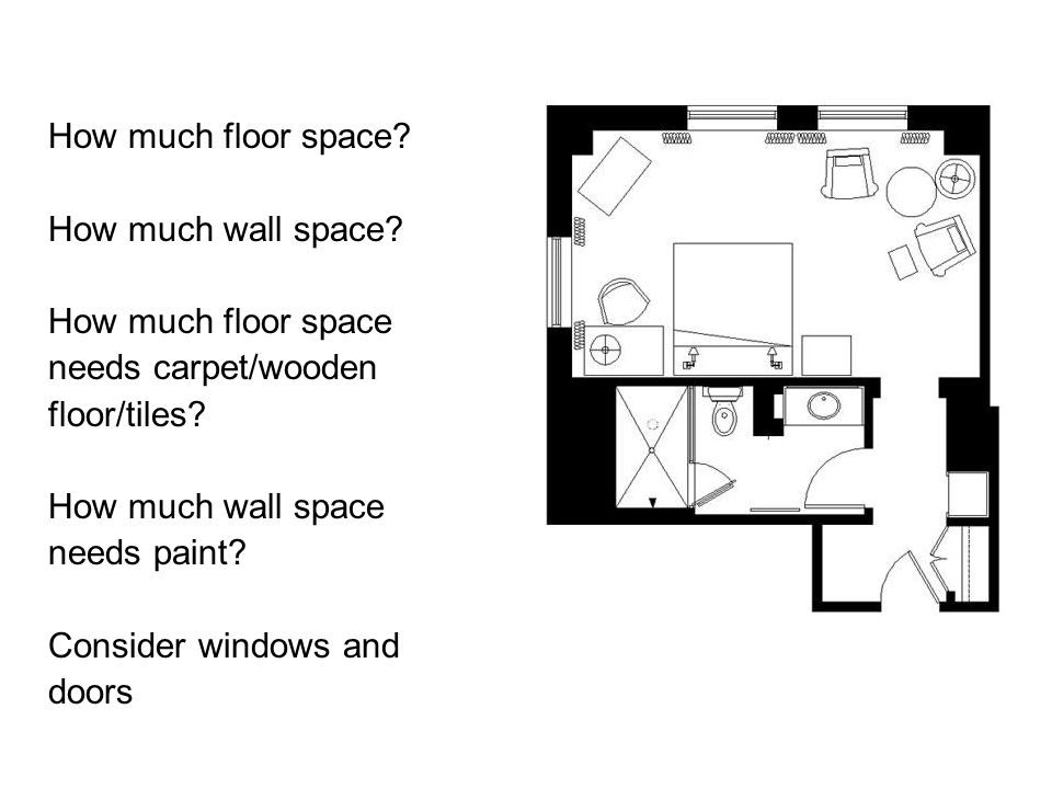 How much floor space. How much wall space. How much floor space needs carpet/wooden floor/tiles.