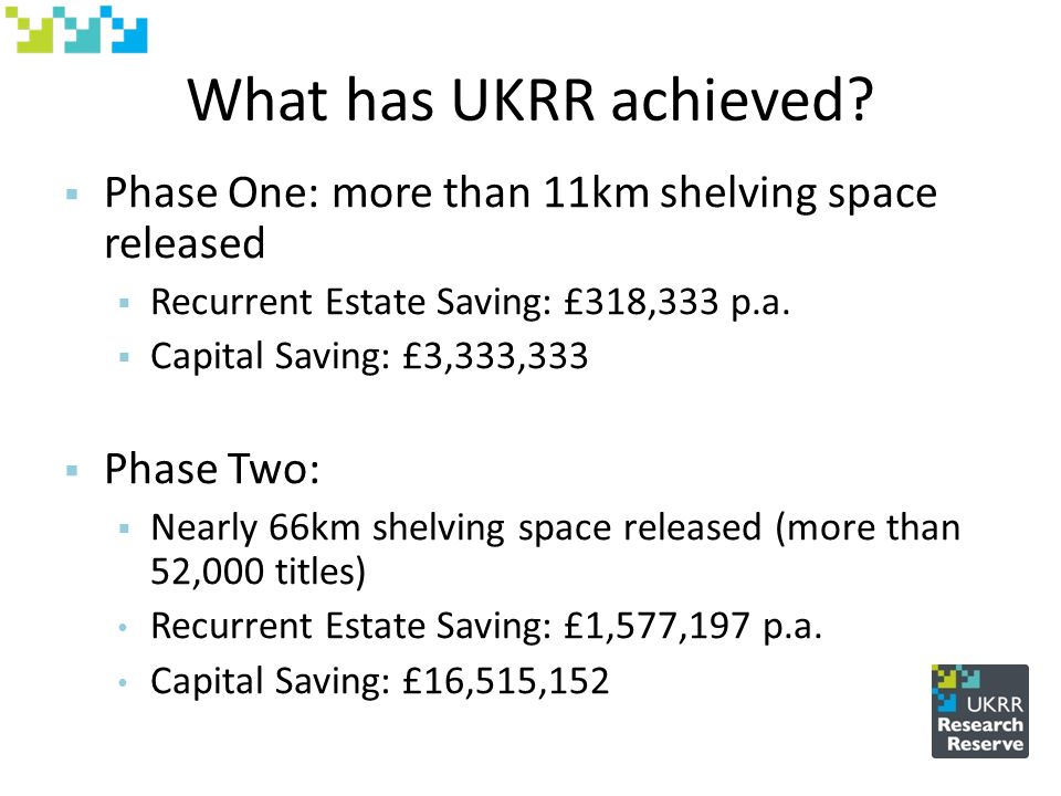 What has UKRR achieved?  Phase One: more than 11km shelving space released  Recurrent Estate Saving: £318,333 p.a.  Capital Saving: £3,333,333  Ph