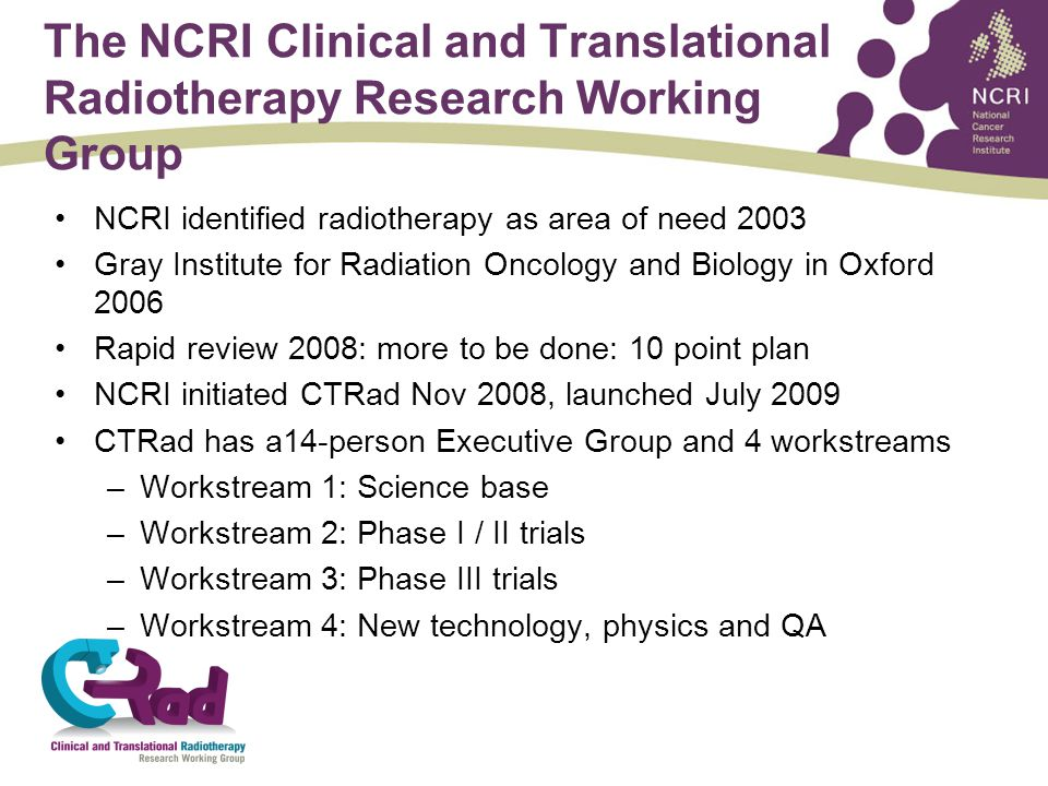 The NCRI Clinical and Translational Radiotherapy Research Working Group NCRI identified radiotherapy as area of need 2003 Gray Institute for Radiation Oncology and Biology in Oxford 2006 Rapid review 2008: more to be done: 10 point plan NCRI initiated CTRad Nov 2008, launched July 2009 CTRad has a14-person Executive Group and 4 workstreams –Workstream 1: Science base –Workstream 2: Phase I / II trials –Workstream 3: Phase III trials –Workstream 4: New technology, physics and QA