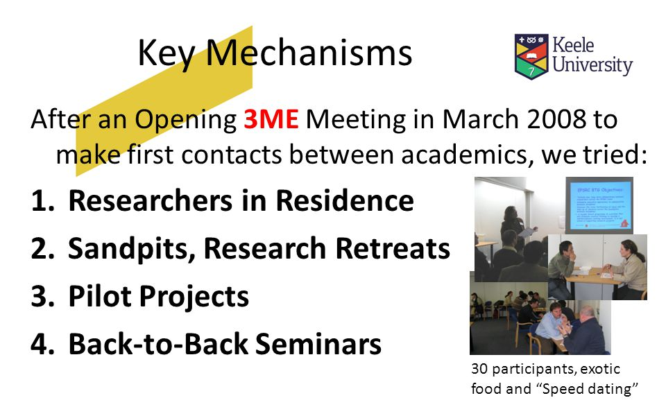 Key Mechanisms After an Opening 3ME Meeting in March 2008 to make first contacts between academics, we tried: 1.Researchers in Residence 2.Sandpits, Research Retreats 3.Pilot Projects 4.Back-to-Back Seminars 30 participants, exotic food and Speed dating