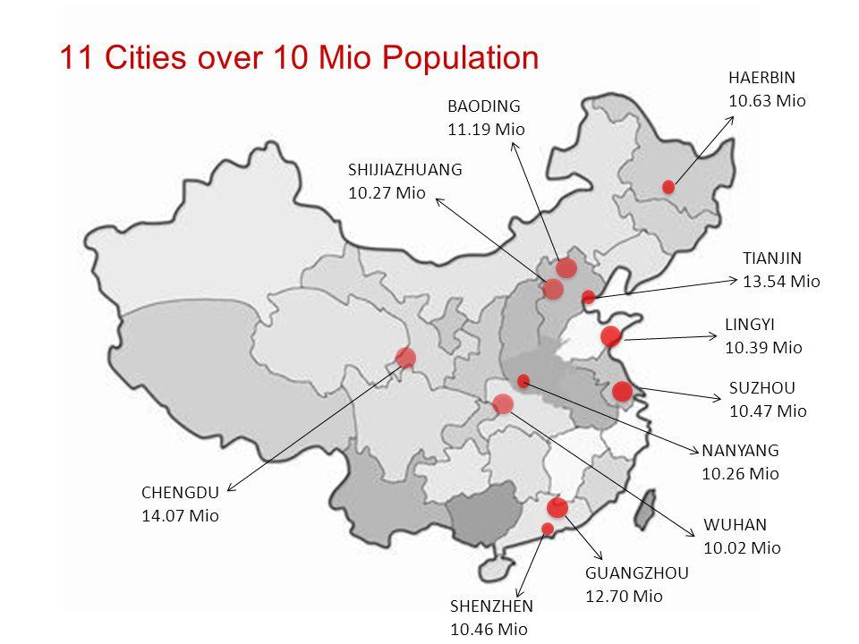 TIANJIN 13.54 Mio CHENGDU 14.07 Mio WUHAN 10.02 Mio HAERBIN 10.63 Mio BAODING 11.19 Mio SUZHOU 10.47 Mio SHENZHEN 10.46 Mio SHIJIAZHUANG 10.27 Mio 11 Cities over 10 Mio Population GUANGZHOU 12.70 Mio NANYANG 10.26 Mio LINGYI 10.39 Mio