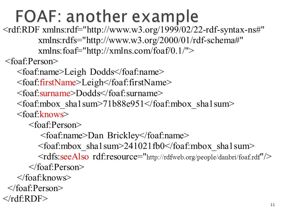 <rdf:RDF xmlns:rdf= http://www.w3.org/1999/02/22-rdf-syntax-ns# xmlns:rdfs= http://www.w3.org/2000/01/rdf-schema# xmlns:foaf= http://xmlns.com/foaf/0.1/ > Leigh Dodds Leigh Dodds 71b88e951 Dan Brickley 241021fb0 11